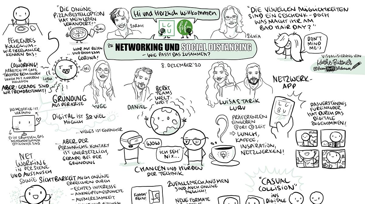 Networking und Social Distancing: Wie passt das zusammen? Graphic Recording